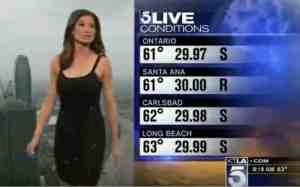 weather girl cover up video